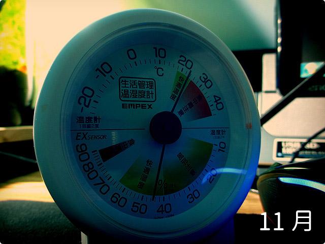 11月のテント内の温度